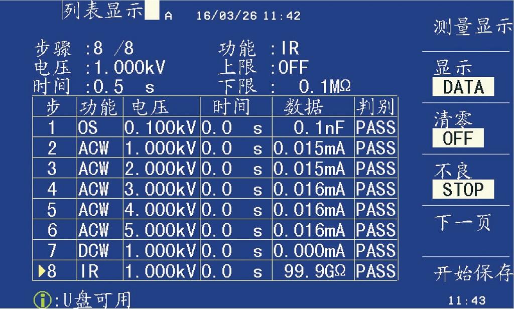 致新ZX9501S绝缘耐压测试仪,列表扫描显示