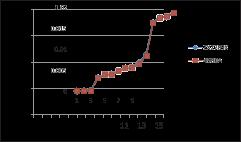 致新ZX2789-20P变压器综合测试仪的测量精度