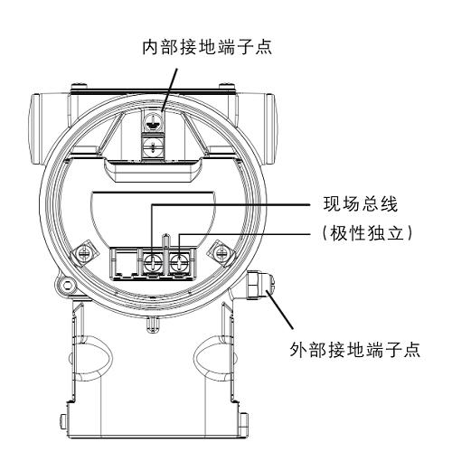 ABB266系列压力变送器